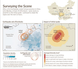 Maps of the 2008 China earthquake show earthquake and aftershocks and the impact of the initial quake.